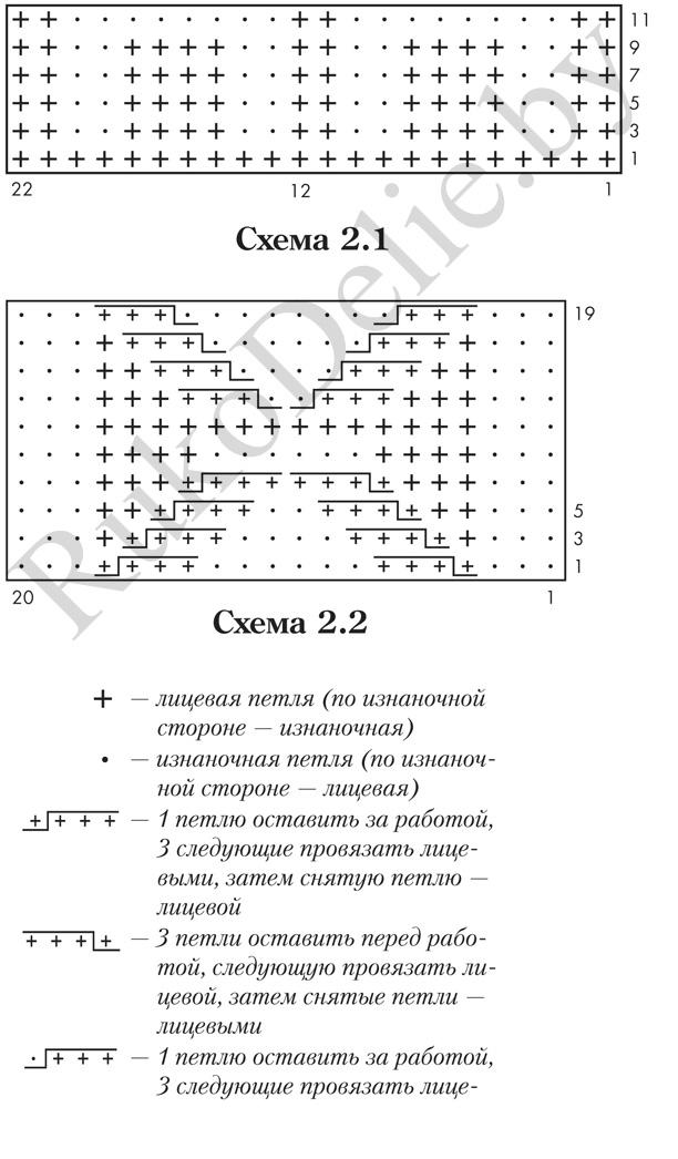 Узоры спицами со схемами и описанием на русском