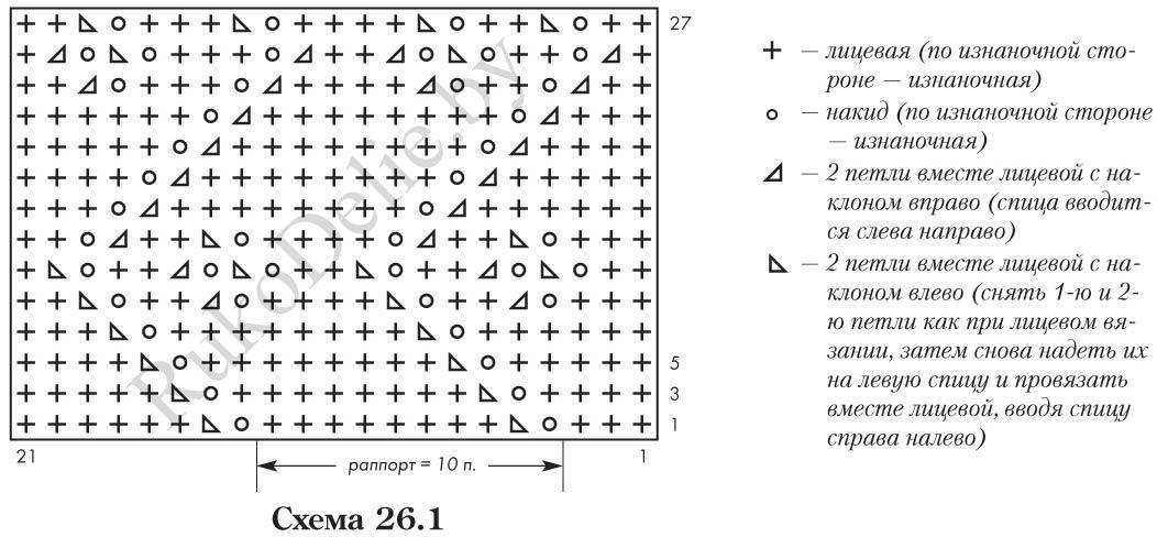 Схемы вязания круговыми спицами узоров с описанием 96