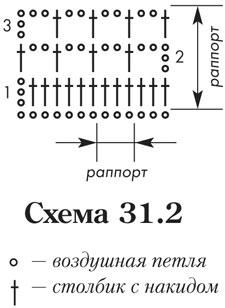 схема филейного узора вязания для рукавов