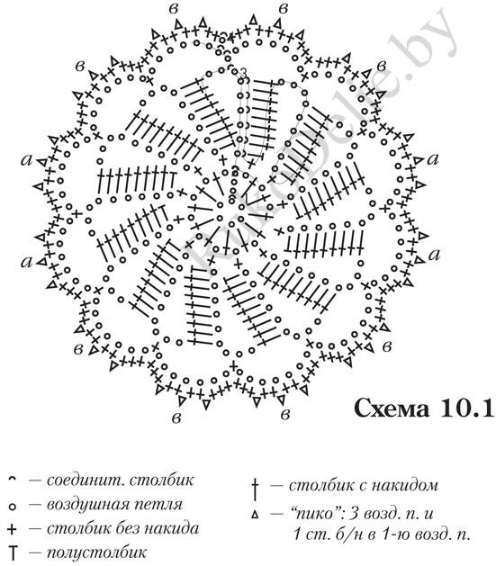 схема вязания крючком ажурного круглого мотива