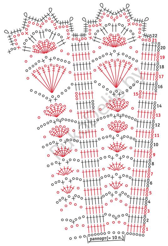 вязание крючком узоры и схемы ажурной