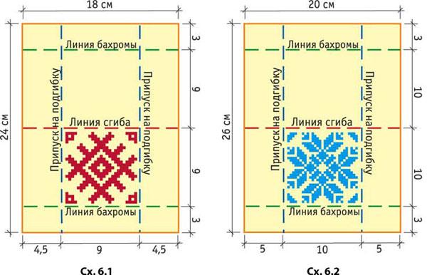 схема разметки канвы для пошива сумочки