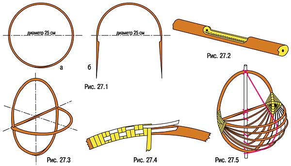 схема плетения из лозы корзины
