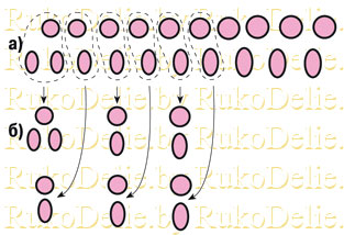 метод отбора жемчуга для формирования звеньев бус