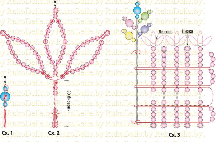 схема плетения из крупного