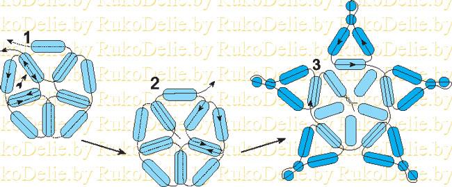 схема плетения звездочки из