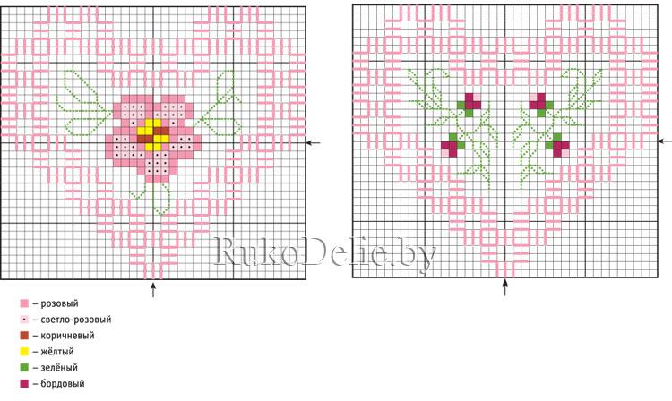 схема вышивки сердечка в стиле хардангер