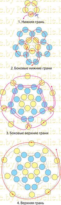 схема плетения шарика из бисера.