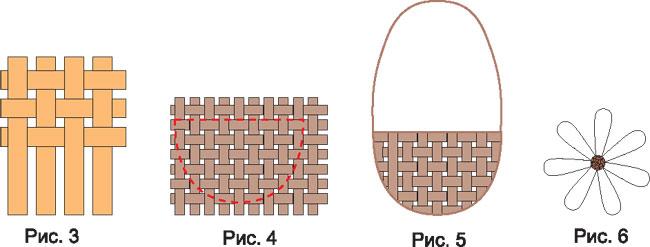 схема выполнения корзины и ромашки