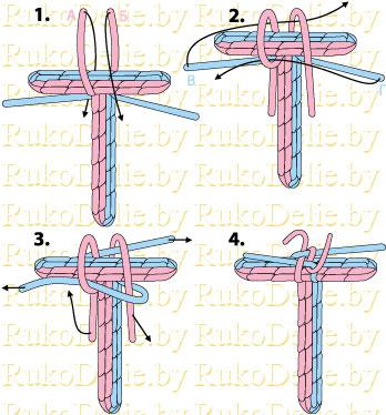 Связывание плетений методом обвязывания одного другим