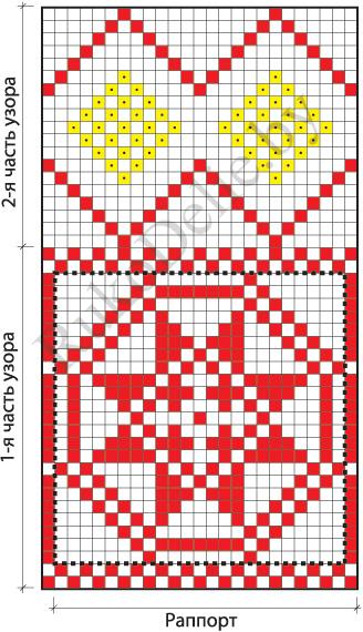 схема вышивки крестом с